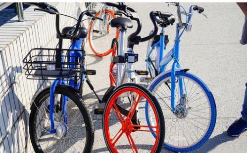 共享单车功能结构图